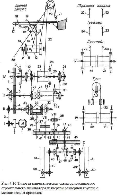 схему экскаватора 4-й