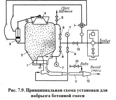 принципиальная электрическая схема насосной станции