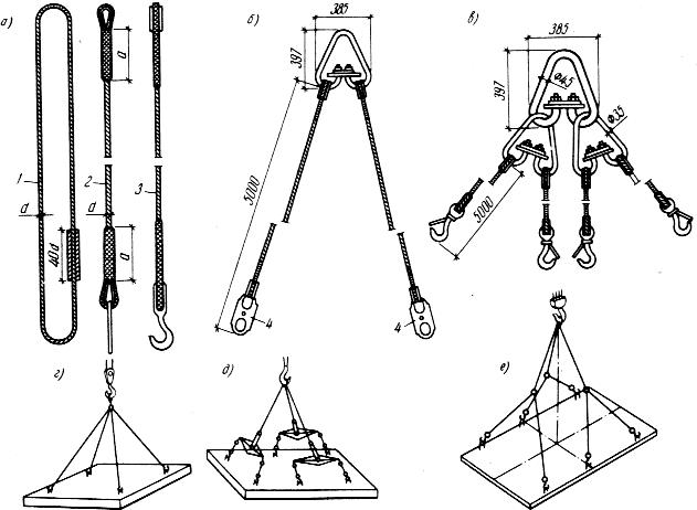 Стропы и строповка конструкций