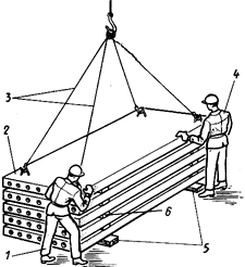 Схема строповки штрипс