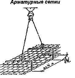 Схема сетки арматурной