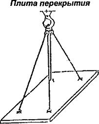 Схема строповки плиты перекрытия заводы жби г воронеж