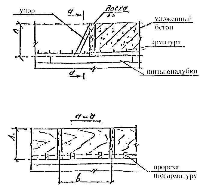 Высота сбрасывания бетонной смеси в перекрытие бетон и бетонная смесь основные компоненты и свойства